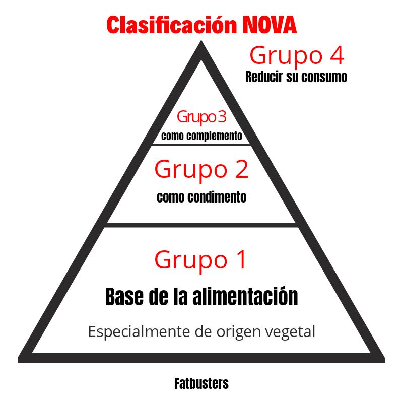 Sistema NOVA