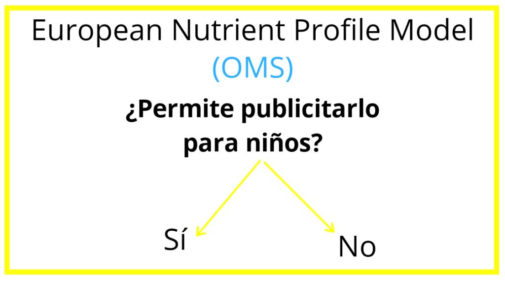 European Nutrient Profile Model